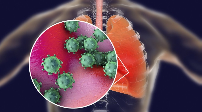 коронавирус активно болните
